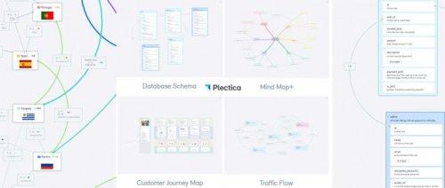 Plectica, una buena opción para dibujar diagramas en Internet