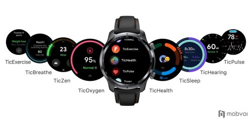 Mobvoi rolls out new system update to the TicWatch 3 Pro LTE