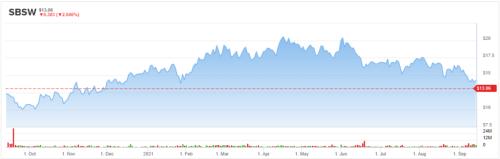 2 Big Dividend Stocks Yielding 9%; RBC Says 'Buy'