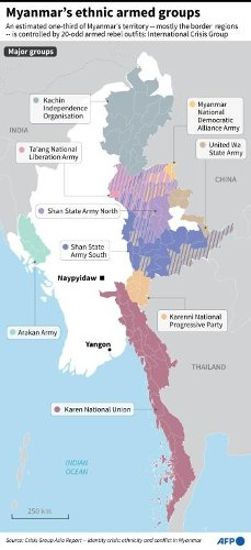 Rebel groups see opportunity in post-coup Myanmar
