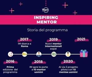 Inspiring Mentor 2021. Al via la sesta edizione del programma di mentoring