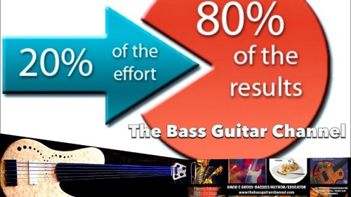 The Bass Guitar Channel  cover image