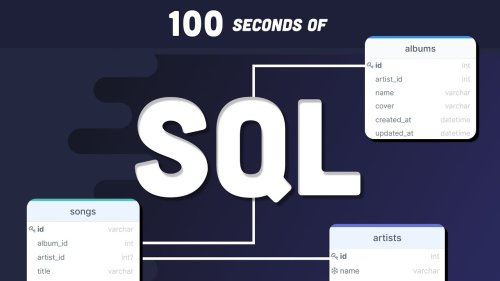 SQL Explained in 100 Seconds