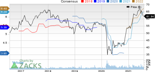 New Strong Buy Stocks for July 28th