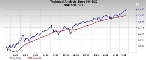 Apple and Microsoft: Buy Biggest Tech Stocks Ahead of Earnings?