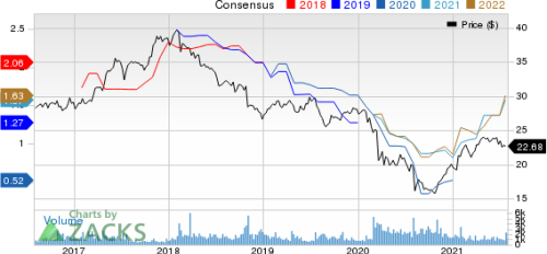 New Strong Buy Stocks for July 30th