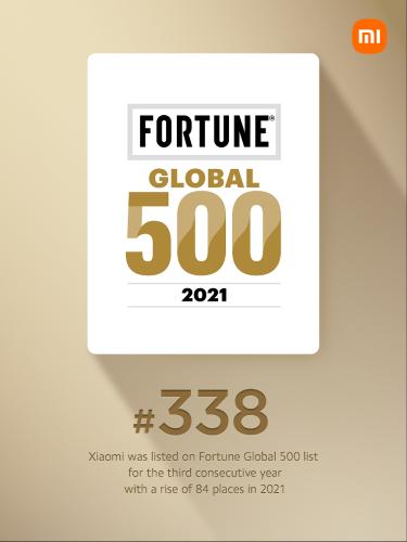 Xiaomi conquista il 338° posto della Fortune Global 500