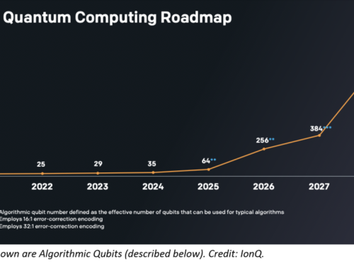IonQ quantum computing systems available on Google Cloud | ZDNet
