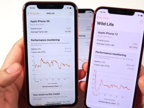 Two and a half year old iPhone XR beats iPhone 11 and iPhone 12 in benchmark tests