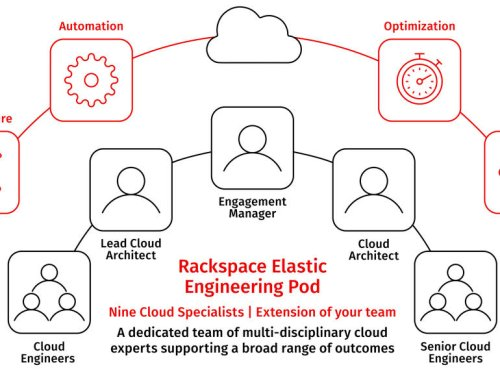 """Rackspace shifts its managed services approach with """"Elastic Engineering"""" 