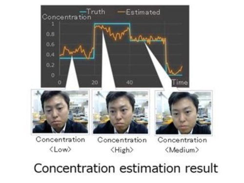 Fujitsu develops facial detection AI to quantify concentration levels of people | ZDNet