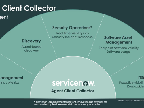 ServiceNow launches unified agent platform, aims to meld diagnostics with incident automation | ZDNet