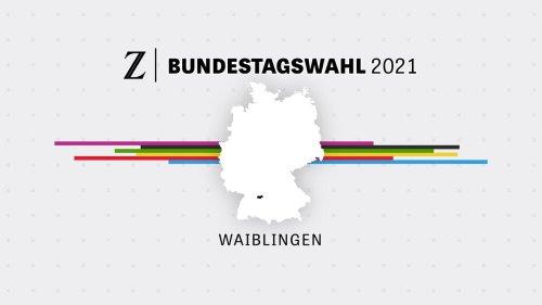 Bundestagswahl 2021: Wahlergebnis Waiblingen
