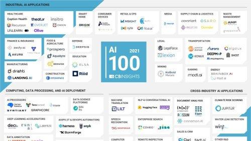10 Israeli Startups On CB Insights' AI 100 List For 2021 - Zenger News